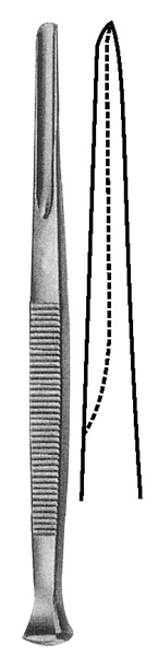 Chisels & Gauges