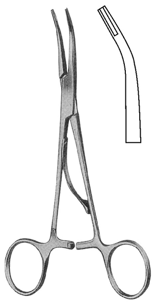 Clips Applying Forceps